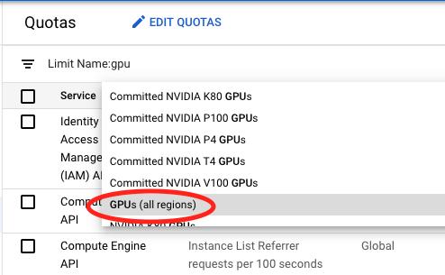 google cloud quota gpu all regions